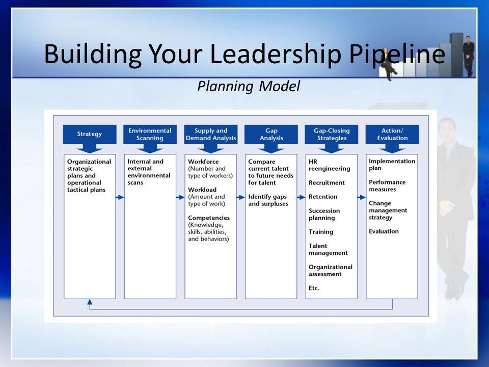 Building Your Leadership Pipeline Planning Model
