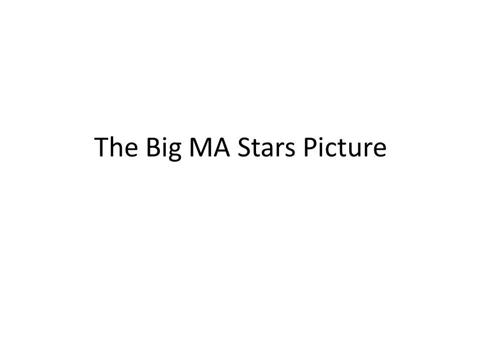 The Big MA Stars Picture
