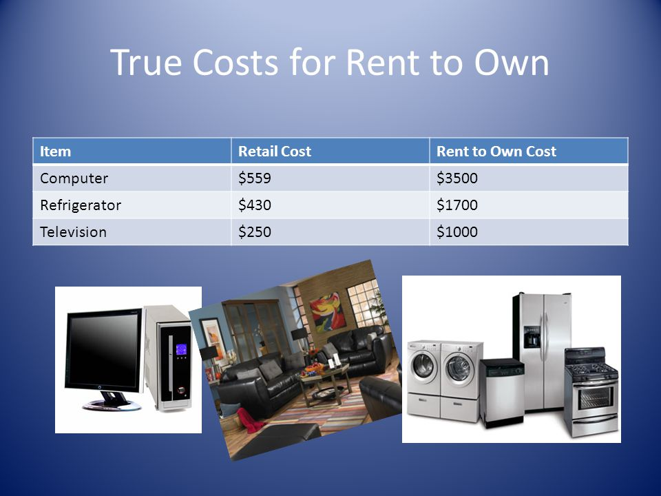 True Costs for Rent to Own ItemRetail CostRent to Own Cost Computer$559$3500 Refrigerator$430$1700 Television$250$1000