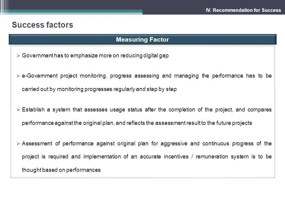 Success factors IV. Recommendation for Success Measuring Factor Success factor Government has to emphasize more on reducing digital gap e-Government p