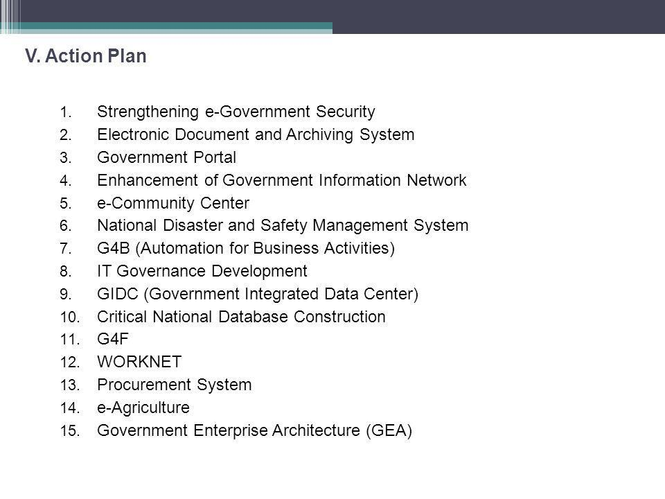 V. Action Plan 1. Strengthening e-Government Security 2. Electronic Document and Archiving System 3. Government Portal 4. Enhancement of Government In