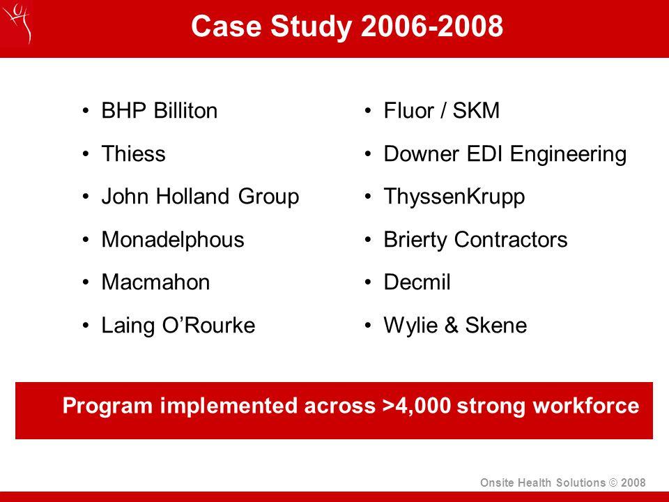 BHP Billiton Thiess John Holland Group Monadelphous Macmahon Laing ORourke Onsite Health Solutions © 2008 Fluor / SKM Downer EDI Engineering ThyssenKr
