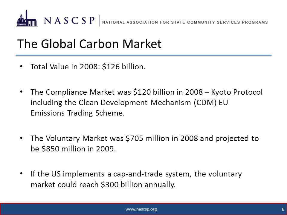 www.nascsp.org 6 Total Value in 2008: $126 billion.
