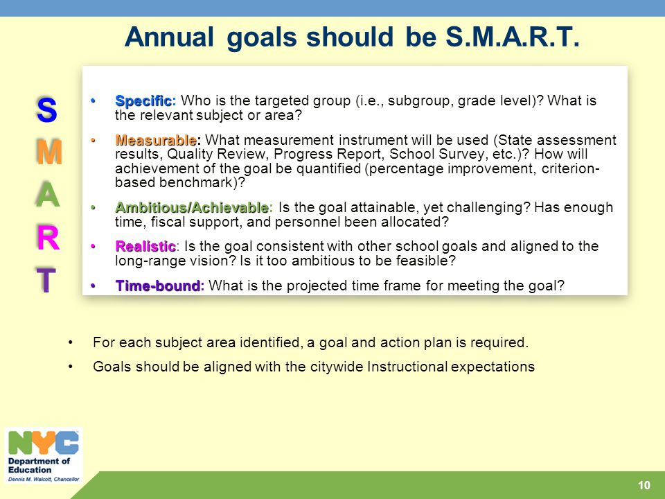 Annual goals should be S.M.A.R.T.