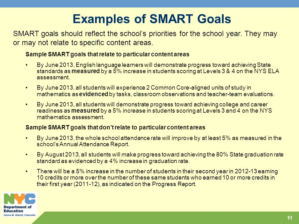 Examples of SMART Goals Sample SMART goals that relate to particular content areas By June 2013, English language learners will demonstrate progress toward achieving State standards as measured by a 5% increase in students scoring at Levels 3 & 4 on the NYS ELA assessment.