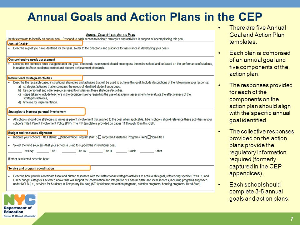 Annual Goals and Action Plans in the CEP There are five Annual Goal and Action Plan templates.