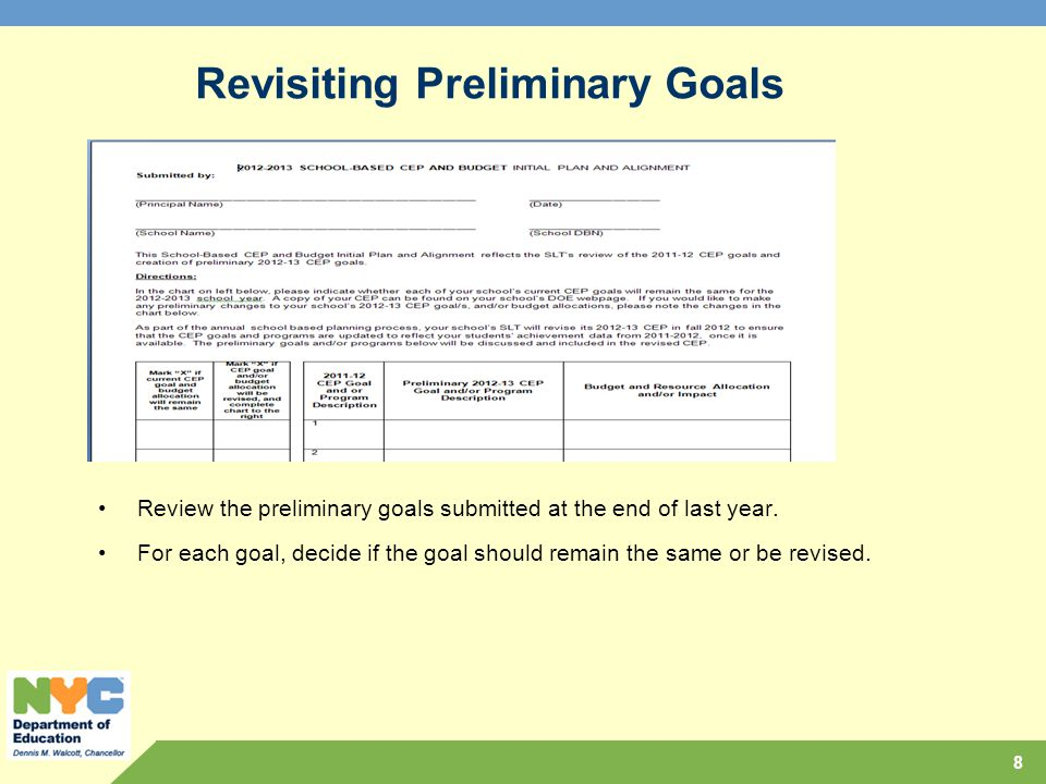 Revisiting Preliminary Goals Review the preliminary goals submitted at the end of last year.