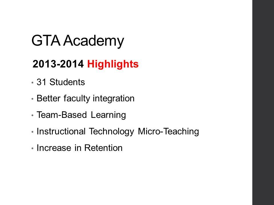 Grant Writing Academy Highlights