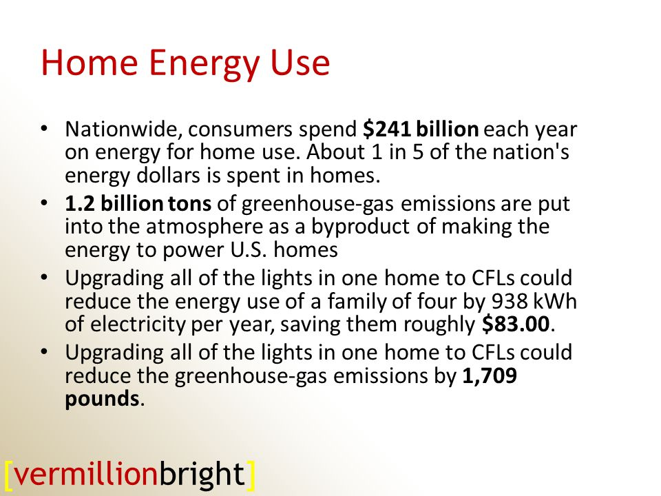Home Energy Use Nationwide, consumers spend $241 billion each year on energy for home use.