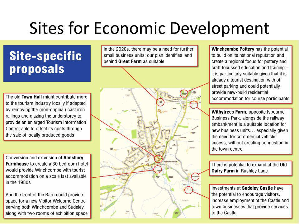 Sites for Economic Development