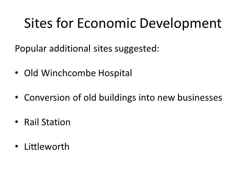 Sites for Retail Development