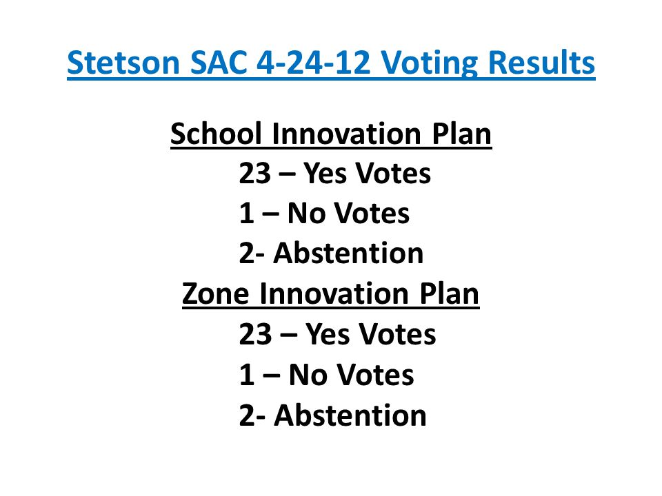 Stetson SAC 4-24-12 Voting Results School Innovation Plan 23 – Yes Votes 1 – No Votes 2- Abstention Zone Innovation Plan 23 – Yes Votes 1 – No Votes 2- Abstention