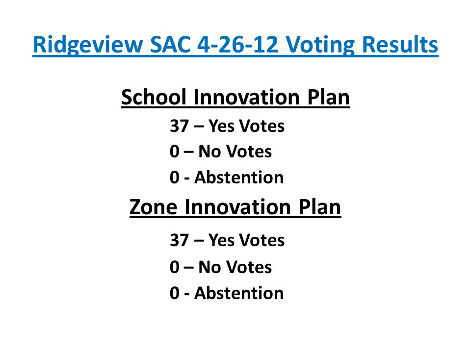 Ridgeview SAC 4-26-12 Voting Results School Innovation Plan 37 – Yes Votes 0 – No Votes 0 - Abstention Zone Innovation Plan 37 – Yes Votes 0 – No Votes 0 - Abstention
