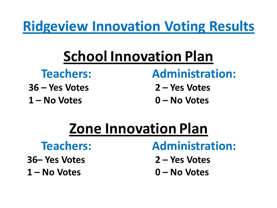 Ridgeview Innovation Voting Results School Innovation Plan Teachers: Administration: 36 – Yes Votes 2 – Yes Votes 1 – No Votes0 – No Votes Zone Innovation Plan Teachers: Administration: 36– Yes Votes 2 – Yes Votes 1 – No Votes0 – No Votes