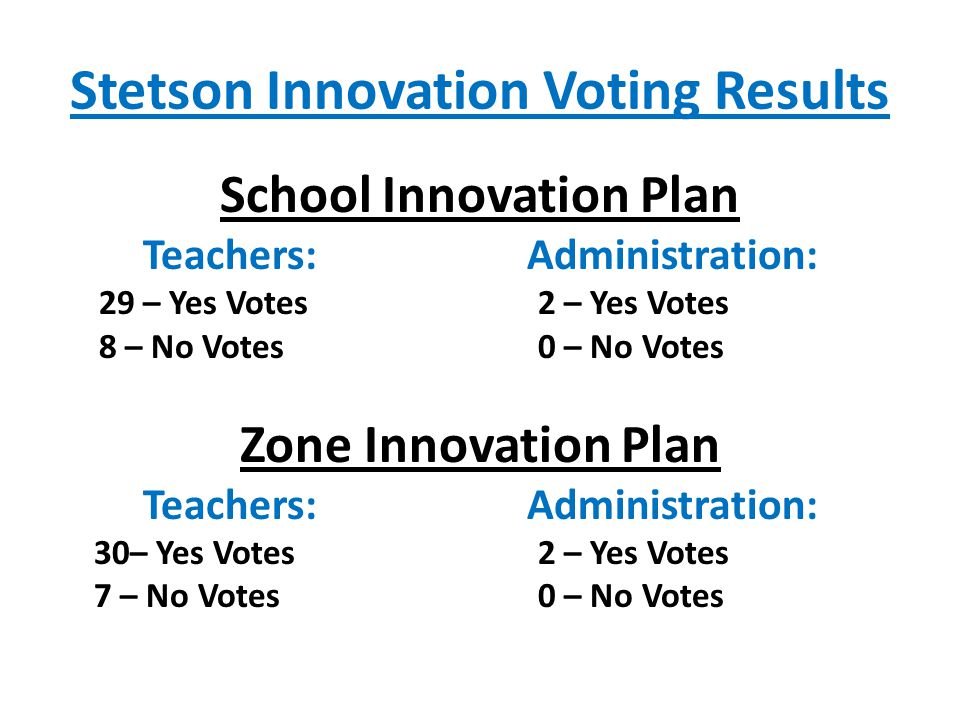 Stetson Innovation Voting Results School Innovation Plan Teachers: Administration: 29 – Yes Votes 2 – Yes Votes 8 – No Votes0 – No Votes Zone Innovation Plan Teachers: Administration: 30– Yes Votes 2 – Yes Votes 7 – No Votes0 – No Votes