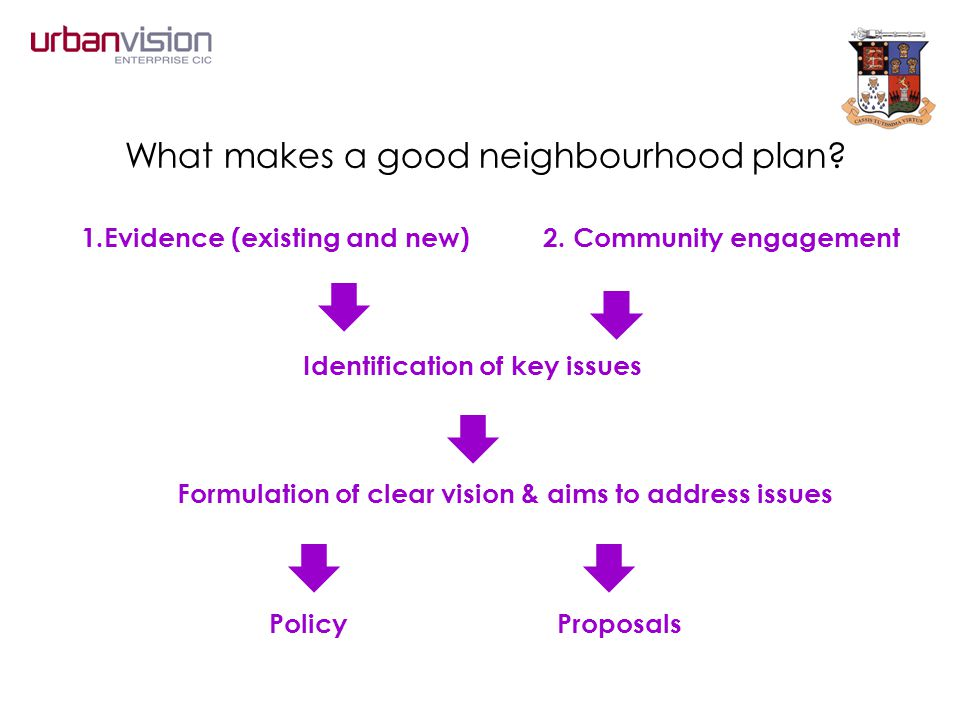 What makes a good neighbourhood plan. 1.Evidence (existing and new) 2.