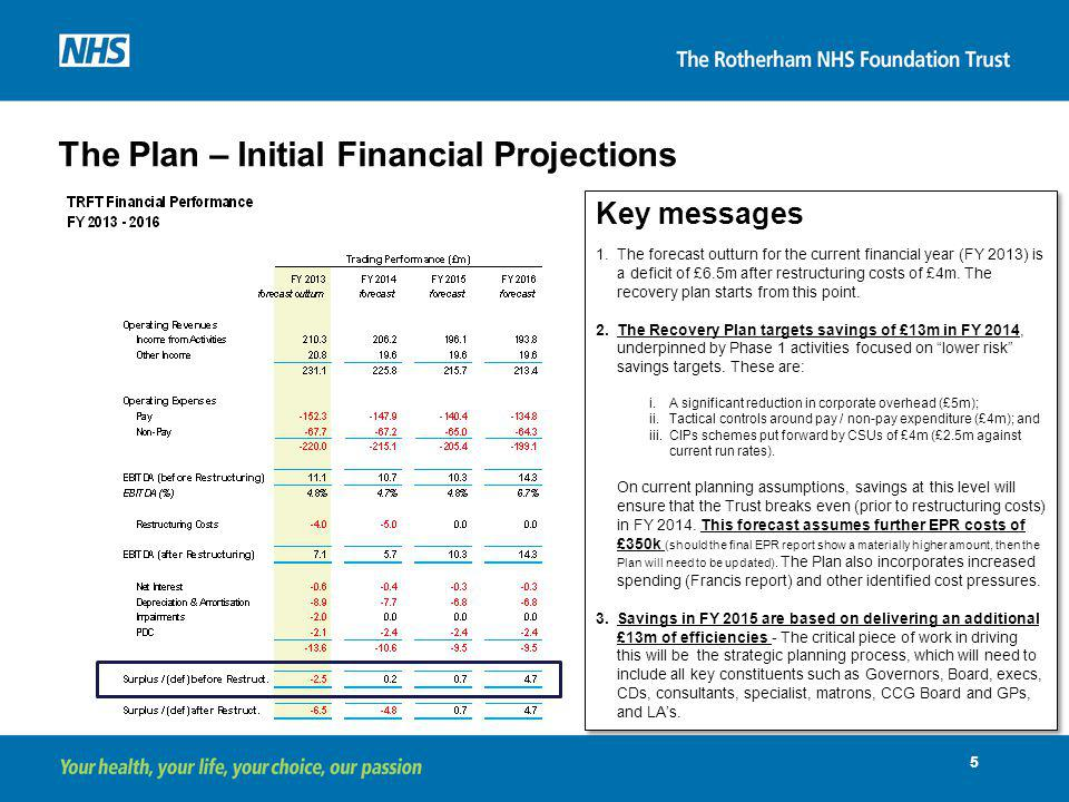 Cash flow forecast summary Observations 1.Capex includes a further £2.3m in relation to EPR in FY 2014 (full provision for the final stage payment in dispute) but capex is otherwise assumed to be kept to a minimum (although sufficient for critical requirements to maintain clinical and service standards) – see next page for further analysis.