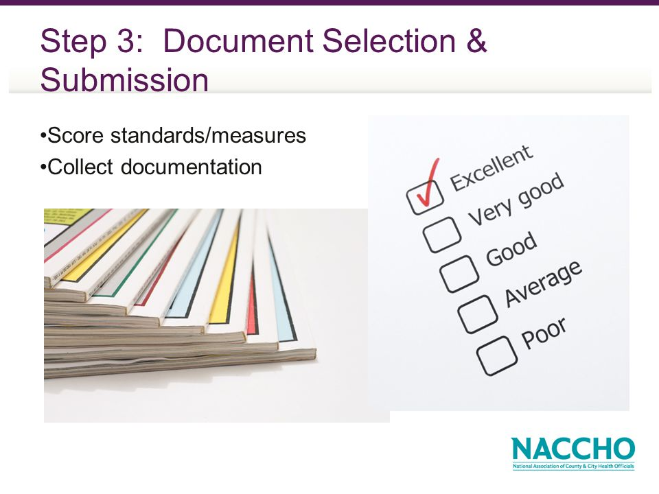 Step 3: Document Selection & Submission Score standards/measures Collect documentation