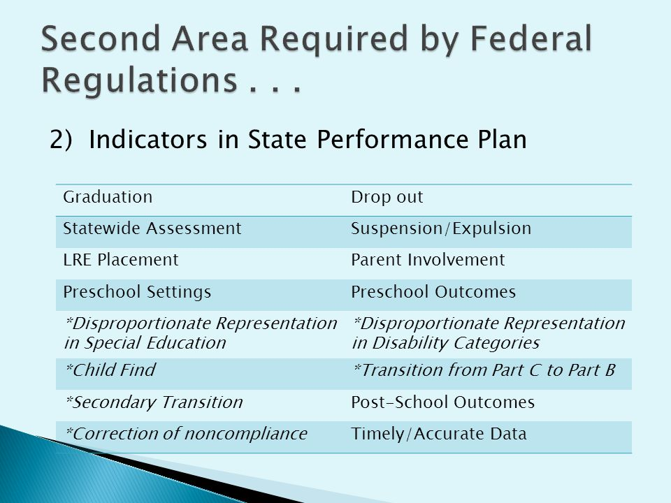 2) Indicators in State Performance Plan GraduationDrop out Statewide AssessmentSuspension/Expulsion LRE PlacementParent Involvement Preschool SettingsPreschool Outcomes *Disproportionate Representation in Special Education *Disproportionate Representation in Disability Categories *Child Find*Transition from Part C to Part B *Secondary TransitionPost-School Outcomes *Correction of noncomplianceTimely/Accurate Data