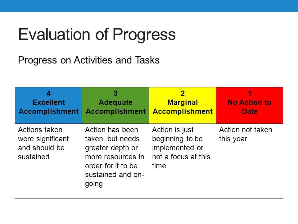 Summary of Progress in Year 3