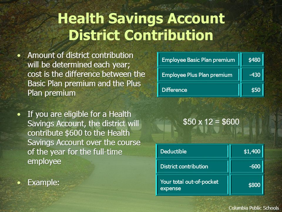 Health Savings Account District Contribution Columbia Public Schools Amount of district contribution will be determined each year; cost is the difference between the Basic Plan premium and the Plus Plan premiumAmount of district contribution will be determined each year; cost is the difference between the Basic Plan premium and the Plus Plan premium If you are eligible for a Health Savings Account, the district will contribute $600 to the Health Savings Account over the course of the year for the full-time employeeIf you are eligible for a Health Savings Account, the district will contribute $600 to the Health Savings Account over the course of the year for the full-time employee Example:Example: Deductible$1,400 District contribution-600 Your total out-of-pocket expense $800 Employee Basic Plan premium$480 Employee Plus Plan premium-430 Difference$50 $50 x 12 = $600