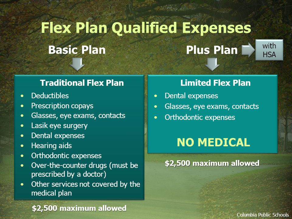 Flex Plan Qualified Expenses Traditional Flex Plan Deductibles Prescription copays Glasses, eye exams, contacts Lasik eye surgery Dental expenses Hearing aids Orthodontic expenses Over-the-counter drugs (must be prescribed by a doctor) Other services not covered by the medical plan Limited Flex Plan Dental expenses Glasses, eye exams, contacts Orthodontic expenses Columbia Public Schools NO MEDICAL $2,500 maximum allowed Basic Plan Plus Plan with HSA