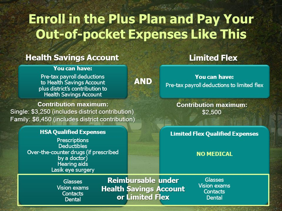 Enroll in the Plus Plan and Pay Your Out-of-pocket Expenses Like This You can have: Pre-tax payroll deductions to Health Savings Account plus districts contribution to Health Savings Account Health Savings Account Limited Flex You can have: Pre-tax payroll deductions to limited flex Contribution maximum: Single: $3,250 (includes district contribution) Family: $6,450 (includes district contribution) Contribution maximum: $2,500 HSA Qualified Expenses Prescriptions Deductibles Over-the-counter drugs (if prescribed by a doctor) Hearing aids Lasik eye surgery Glasses Vision exams Contacts Dental Limited Flex Qualified Expenses NO MEDICAL Glasses Vision exams Contacts Dental AND Reimbursable under Health Savings Account or Limited Flex