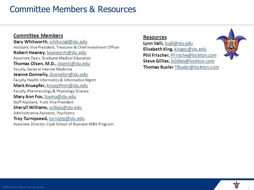 12 SLU Vitality ProgramSuccess Thus Far \EB\STLUN\2011\Medical Plan Overview.pptx plan engage enjoy status Numbers through March 2011