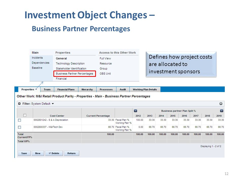 12 Investment Object Changes – Business Partner Percentages Defines how project costs are allocated to investment sponsors