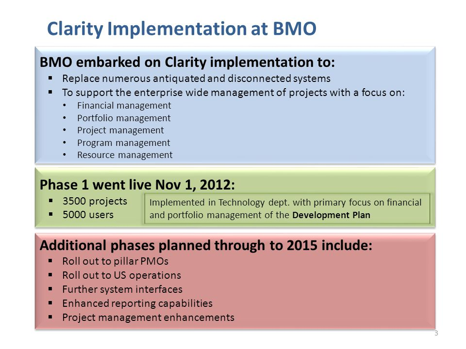 3 BMO embarked on Clarity implementation to: Replace numerous antiquated and disconnected systems To support the enterprise wide management of projects with a focus on: Financial management Portfolio management Project management Program management Resource management Phase 1 went live Nov 1, 2012: 3500 projects 5000 users Additional phases planned through to 2015 include: Roll out to pillar PMOs Roll out to US operations Further system interfaces Enhanced reporting capabilities Project management enhancements Implemented in Technology dept.
