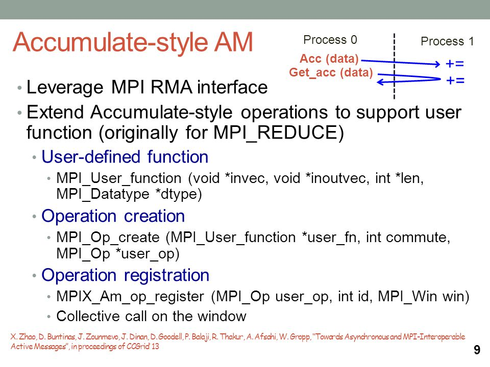 Accumulate-style AM Leverage MPI RMA interface Extend Accumulate-style operations to support user function (originally for MPI_REDUCE) User-defined function MPI_User_function (void *invec, void *inoutvec, int *len, MPI_Datatype *dtype) Operation creation MPI_Op_create (MPI_User_function *user_fn, int commute, MPI_Op *user_op) Operation registration MPIX_Am_op_register (MPI_Op user_op, int id, MPI_Win win) Collective call on the window X.