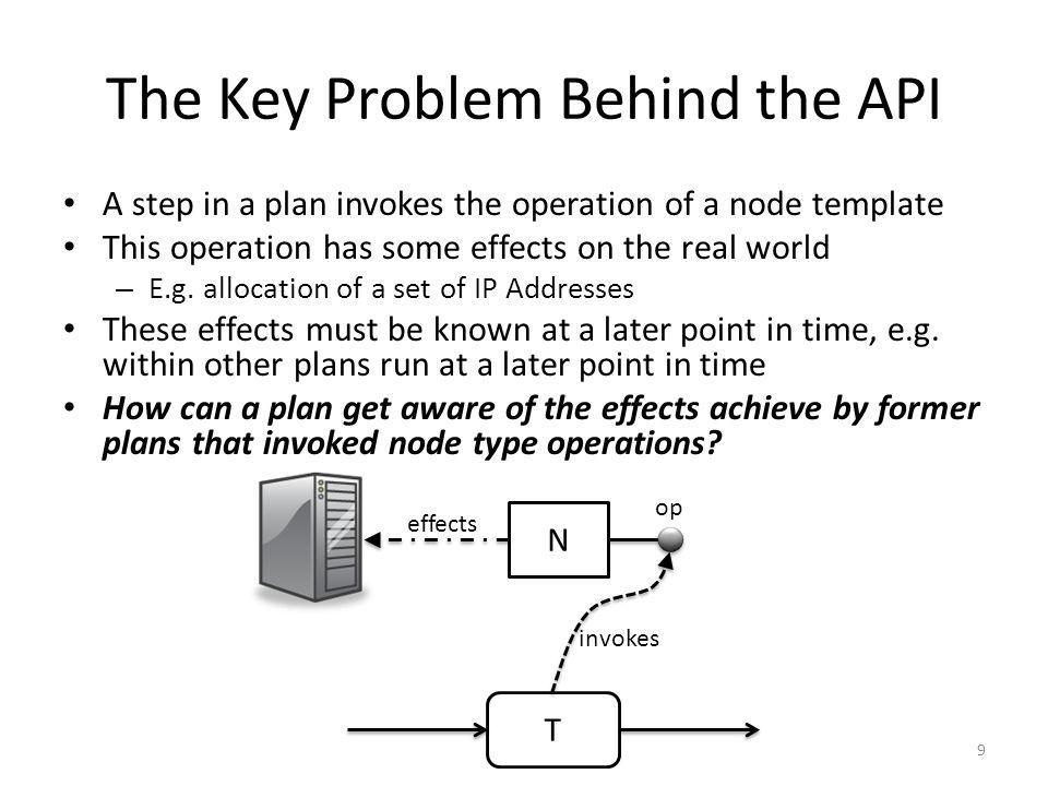 The Key Problem Behind the API A step in a plan invokes the operation of a node template This operation has some effects on the real world – E.g.