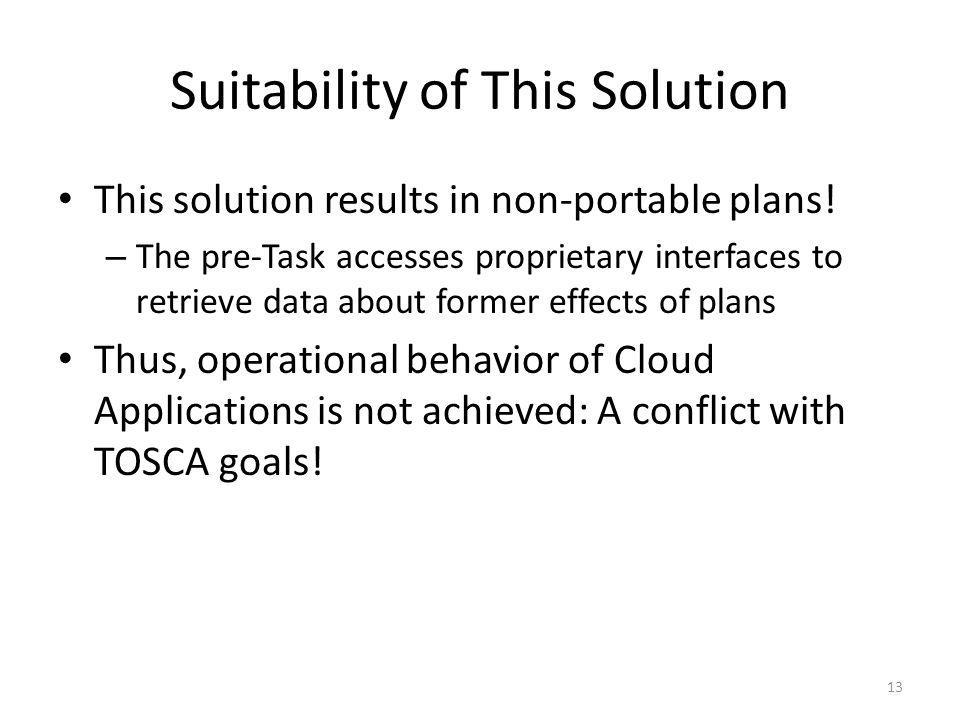 Suitability of This Solution This solution results in non-portable plans! – The pre-Task accesses proprietary interfaces to retrieve data about former