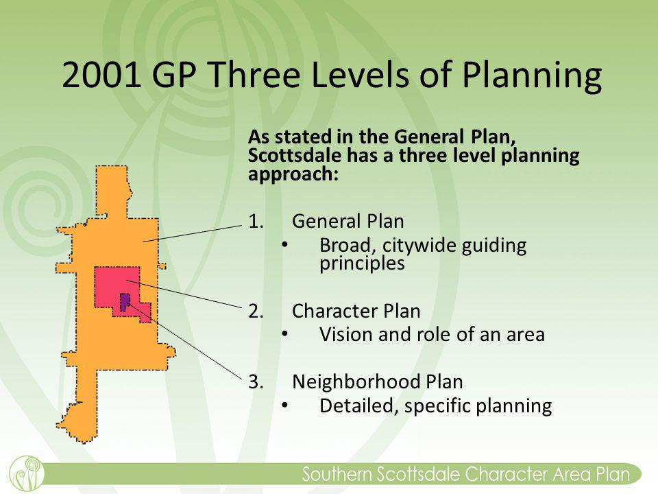 2001 GP Three Levels of Planning As stated in the General Plan, Scottsdale has a three level planning approach: 1.General Plan Broad, citywide guiding principles 2.Character Plan Vision and role of an area 3.Neighborhood Plan Detailed, specific planning