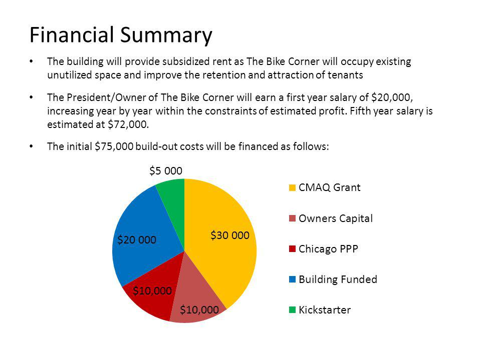 Financial Summary The building will provide subsidized rent as The Bike Corner will occupy existing unutilized space and improve the retention and att