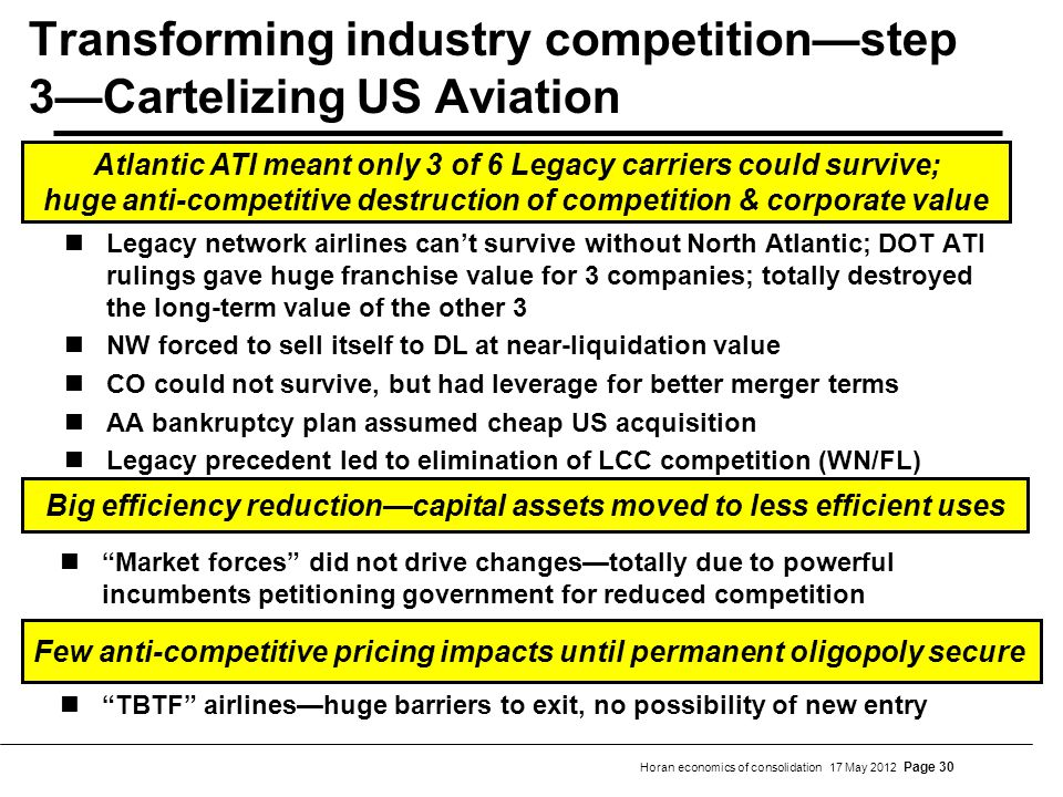 Horan economics of consolidation 17 May 2012 Page 30 Transforming industry competitionstep 3Cartelizing US Aviation Legacy network airlines cant survi