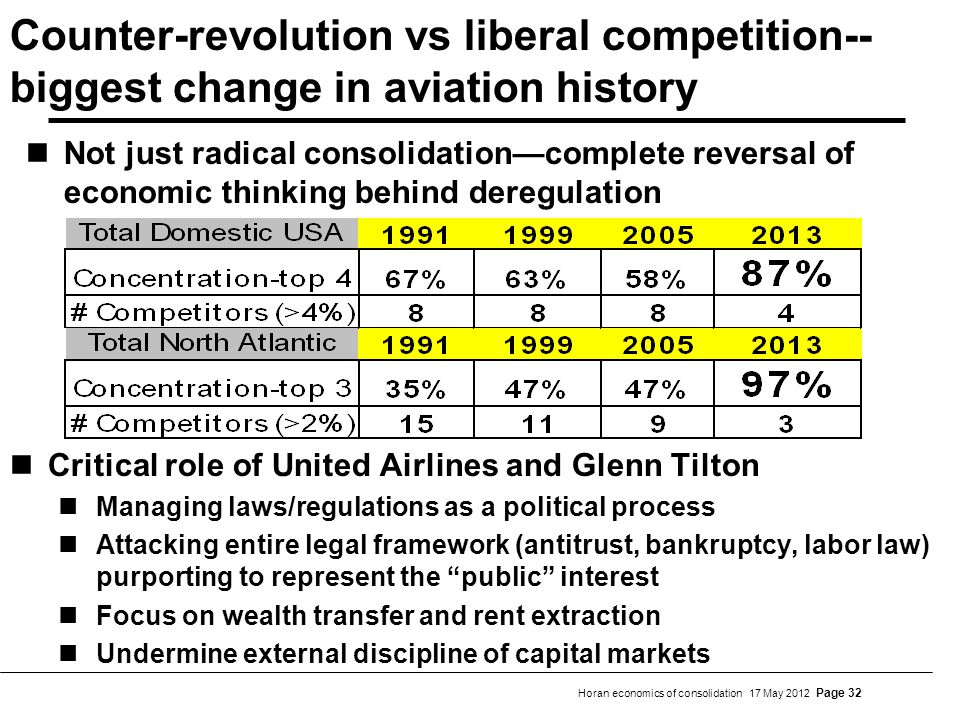 Horan economics of consolidation 17 May 2012 Page 32 Counter-revolution vs liberal competition-- biggest change in aviation history Not just radical consolidationcomplete reversal of economic thinking behind deregulation Critical role of United Airlines and Glenn Tilton Managing laws/regulations as a political process Attacking entire legal framework (antitrust, bankruptcy, labor law) purporting to represent the public interest Focus on wealth transfer and rent extraction Undermine external discipline of capital markets
