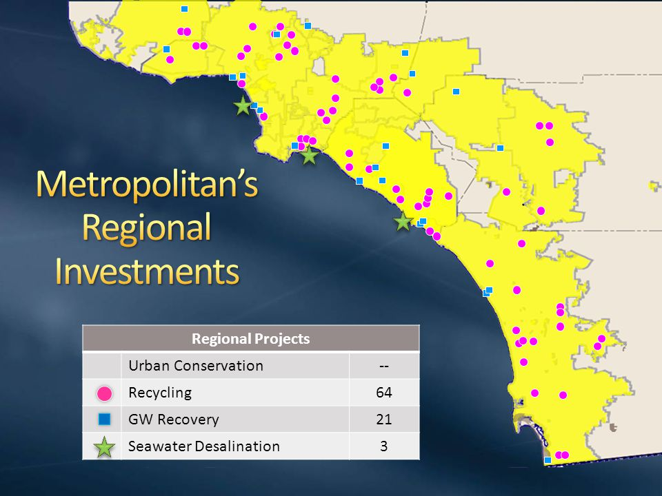 Regional Projects Urban Conservation-- Recycling64 GW Recovery21 Seawater Desalination3