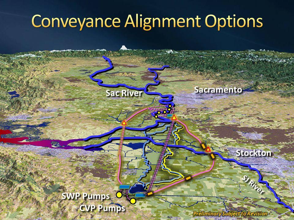 Sacramento SWP Pumps CVP Pumps Sac River Stockton SJ River