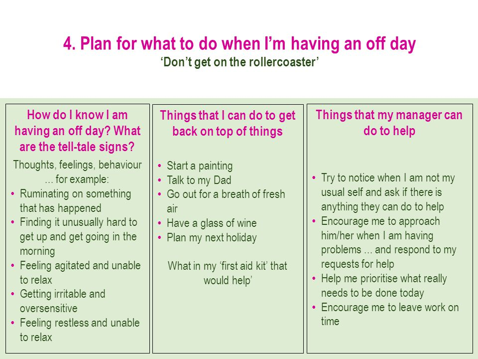 4. Plan for what to do when Im having an off day Dont get on the rollercoaster How do I know I am having an off day? What are the tell-tale signs? Tho