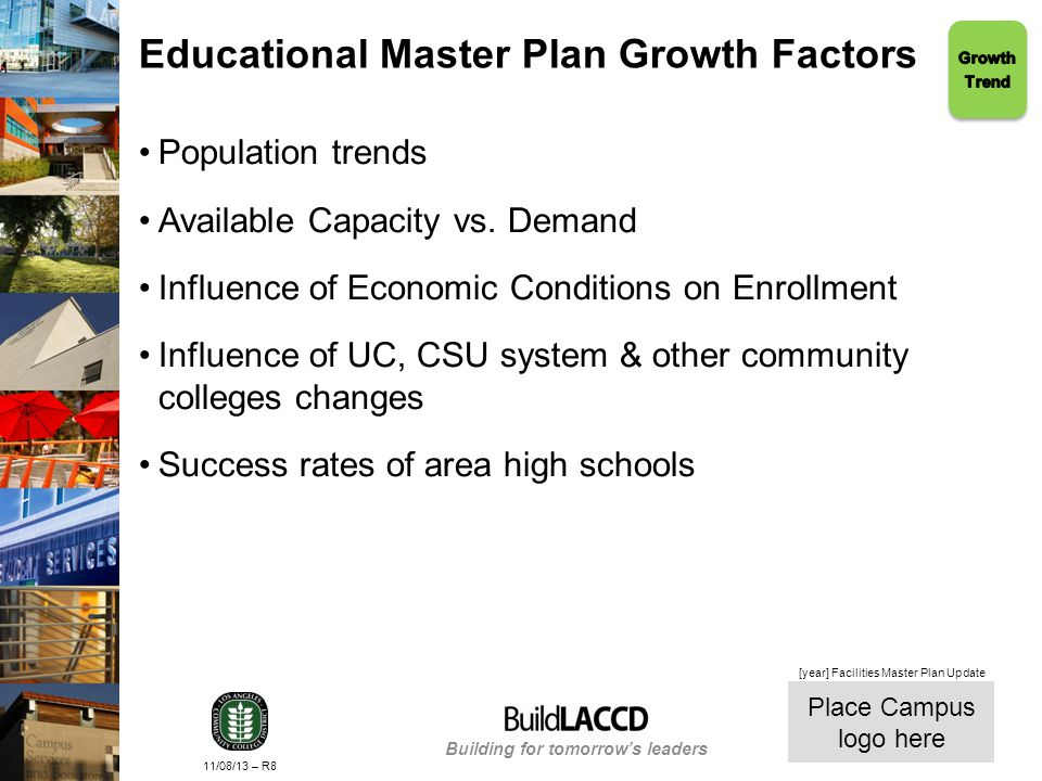 Building for tomorrows leaders Place Campus logo here 11/08/13 – R8 [year] Facilities Master Plan Update Educational Master Plan Growth Factors Population trends Available Capacity vs.