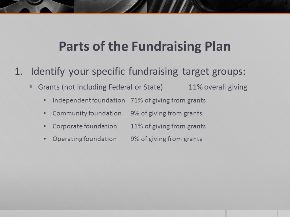 Parts of the Fundraising Plan 1.Identify your specific fundraising target groups: Grants (not including Federal or State)11% overall giving Independent foundation71% of giving from grants Community foundation9% of giving from grants Corporate foundation11% of giving from grants Operating foundation9% of giving from grants