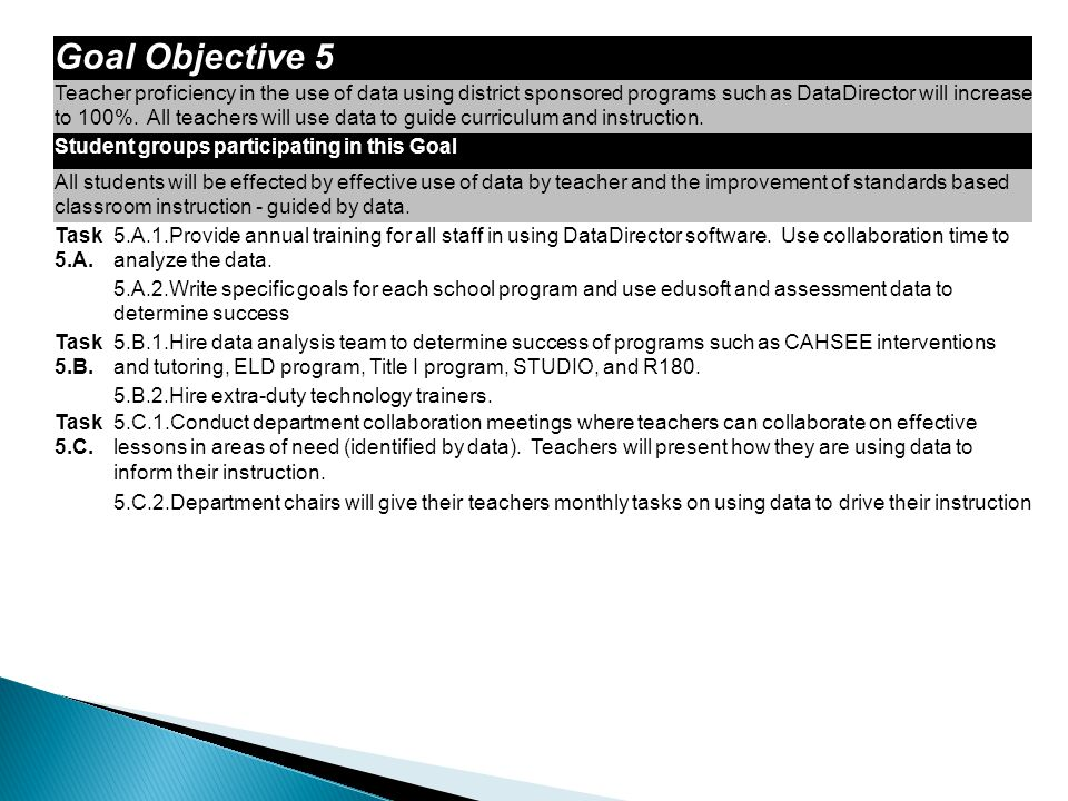 Goal Objective 5 Teacher proficiency in the use of data using district sponsored programs such as DataDirector will increase to 100%.