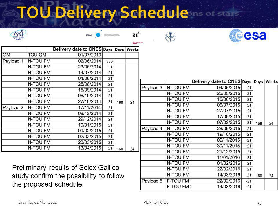 TOU Delivery Schedule Catania, 01 Mar 2011PLATO TOUs13 Preliminary results of Selex Galileo study confirm the possibility to follow the proposed sched