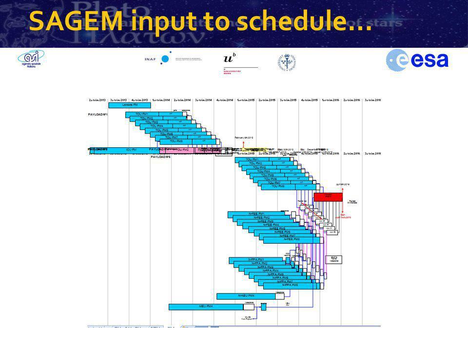 SAGEM input to schedule…