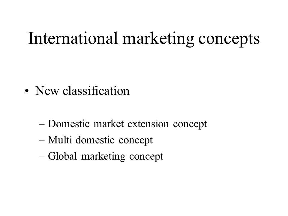 International marketing concepts Original classification –Ethnocentric –Policentric –Regiocentric –Geocentric