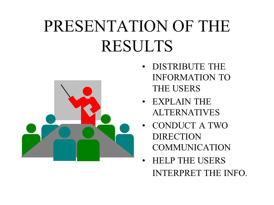 INTERPRETATION OF THE INFORMATION ANALYSE THE INFORMATION GAINED INTERPRET THE INFORMATION WORK WITH NUMBERS AND FORMULATE ALTERNATIVES EXPLAINE THE G
