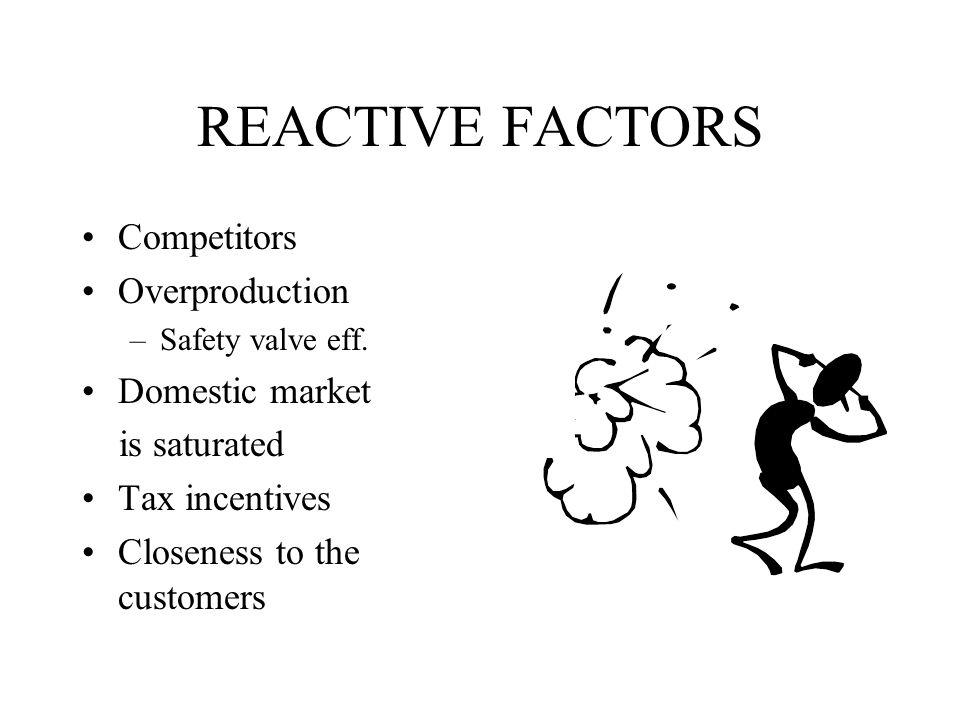 PROACTIVE FACTORS Profit Unique product Unique technology Unique information Excess capacity Economies of scale