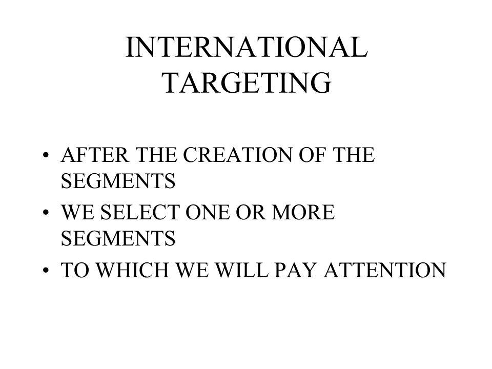 INTERNATIONAL MARKETING COMPANY MOTIVATORS OBSTACLES INTERNATIONAL MARKET(ING) RESEARCH INTERNATIONAL MARKET SEGMENTATION AND TARGETING