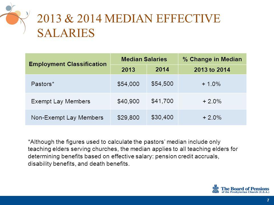 2013 & 2014 MEDIAN EFFECTIVE SALARIES 7 Employment Classification Median Salaries% Change in Median 2013 2014 2013 to 2014 Pastors*$54,000 $54,500 + 1